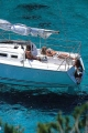 Renting sailing yachts in Croatia